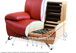 Benefits of Having Technology Integrated Furniture
